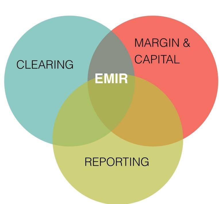 EMIR REGULATION EPUB