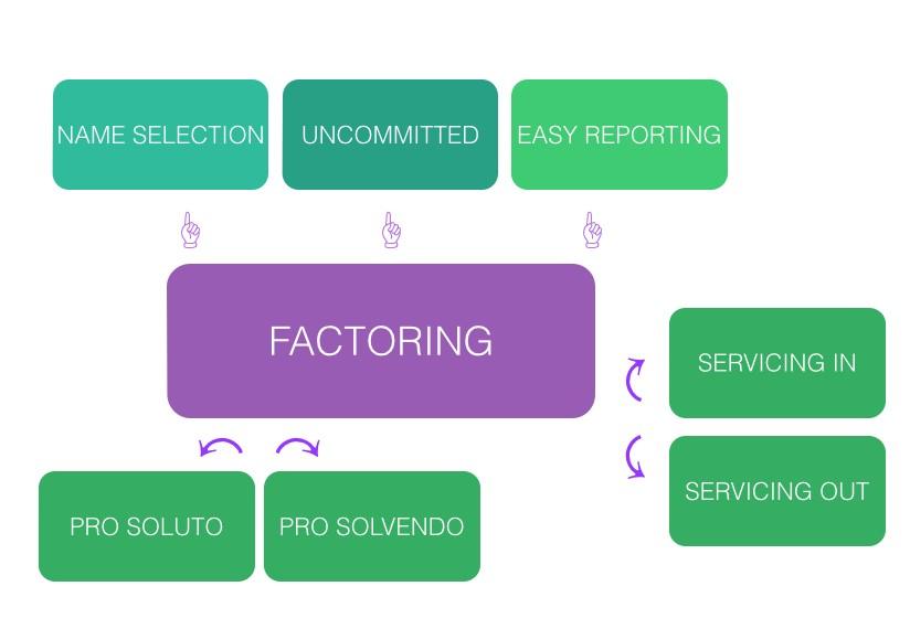 Factoring.001