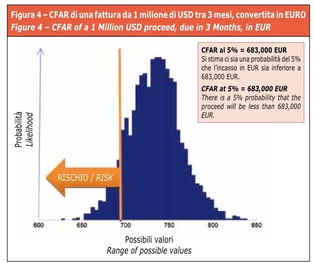 CFAR.001