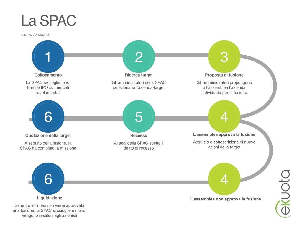 SPAC.001