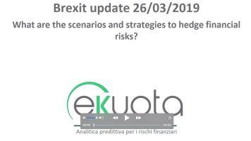 Brexit: hedging strategies